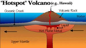 Where do volcanoes form - Mi Casa Es Tu Casa